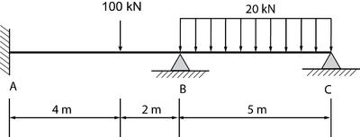 Load Force Diagram, Load, Free Engine Image For User