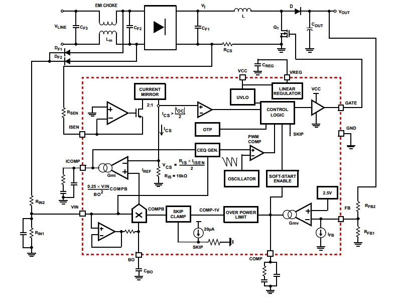Negative capacitance drives performance of active power