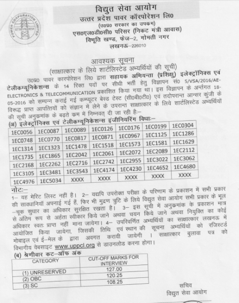 UPPCL Shortlisted Students for Interview