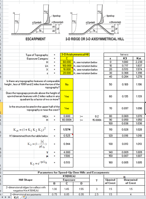 Topographic Wind Factor to ASCE 7-10 Spreadsheet