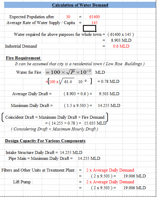 Water Supply Treatment Plant Design Spreadsheet Calculator Plant ...