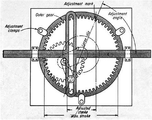 Scotch Yoke Mechanism Design Equations and Calculator