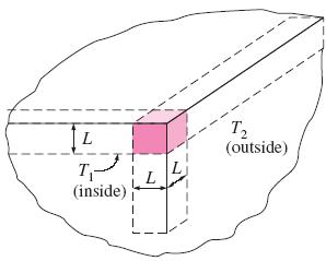 Conductive Heat Transfer Corner Three Walls Equation and