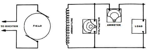 single phase energy meter wiring diagram wiring diagram Single Phase Meter Wiring Diagram single phase meter wiring diagram printable single phase meter wiring diagram