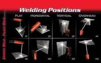 Welding Positions | Engineers Gallery
