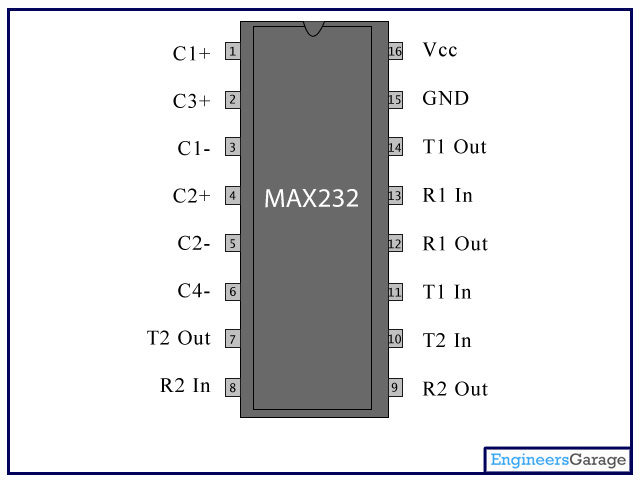 The Pin Diagram Of Max 232 Is