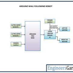 Ultrasonic Movement Detector Circuit Diagram 2000 Hayabusa Wiring Arduino Based Wall Following Robot Engineersgarage