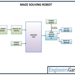 How To Solve Circuit Diagrams Bmw Z3 Radio Wiring Diagram Arduino Based Maze Solving Robot Engineersgarage