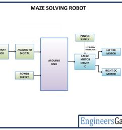block diagram reduction calculator lecture 6 synchronous machines