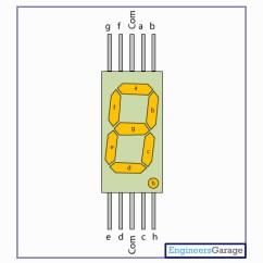 Seven Segment Pin Diagram Honda Xrm Rs 125 Electrical Wiring 7 Display | Pinout Led Datasheet