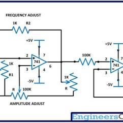 How To Make A Circuit Diagram Land Rover Discovery 2 Td5 Wiring Pulse Amplitude Modulation Pam Design Of Variable Frequency Sine Wave Oscillator