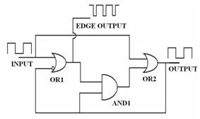 Conversion of Single Optical Encoder to Dual Encoder using