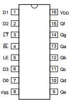Circuit Diagram for BCD to 7 Segment Display