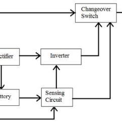 Microcontroller Based Inverter Circuit Diagram Meter Wiring Single Phase Offline Ups Using Pic Engineersgarage