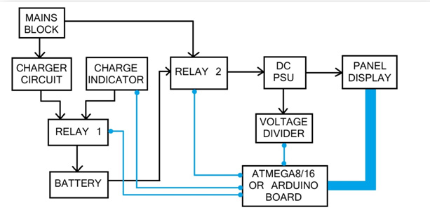 Block Diagram Of One Design For A Switching Power Supply Note The