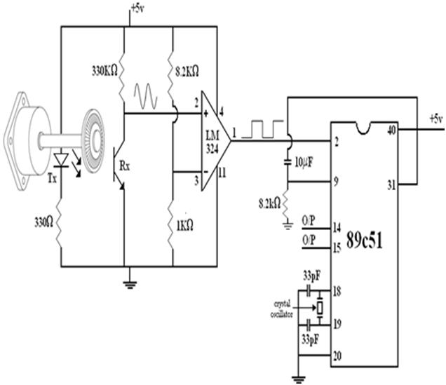 Conversion of Single Optical Encoder to Dual Encoder using