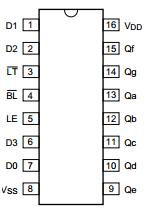 BCD to 7 Segment display Circuit