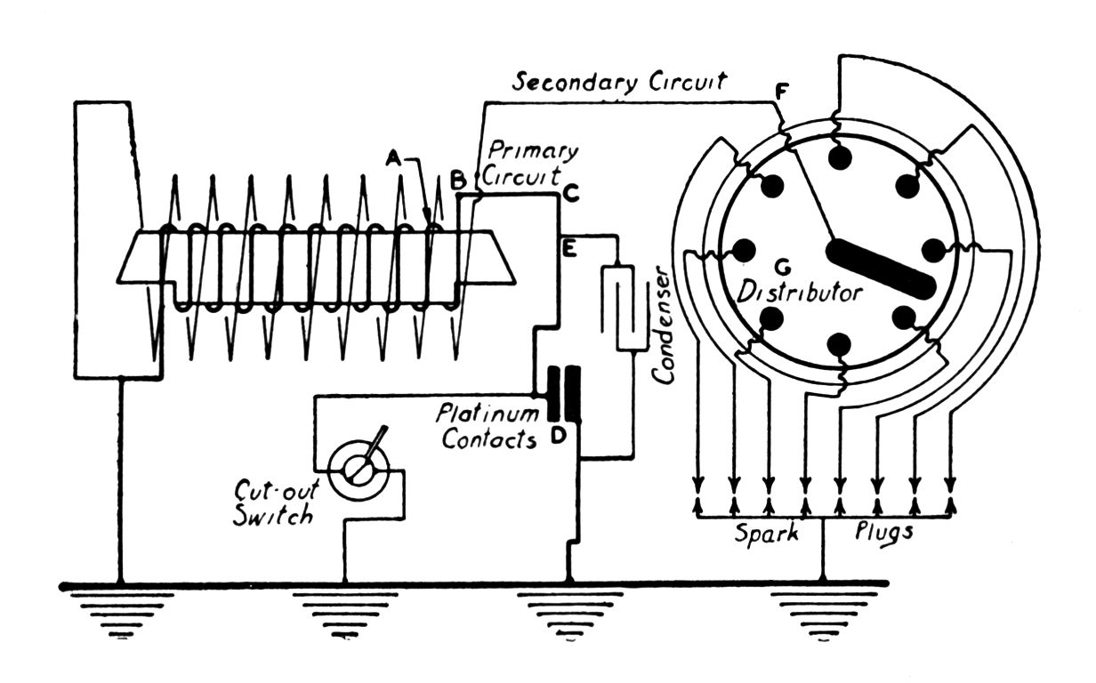 Inductor mag o electrical schematic