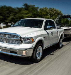 currently the ram 1500 and jeep grand cherokee are available with the ecodiesel there is a rumor that the jeep wrangler will have the ecodiesel available  [ 1200 x 900 Pixel ]
