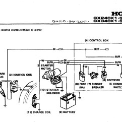 Honda Gx240 Wiring Diagram Of A Microscope And Functions Its Parts Useful Information