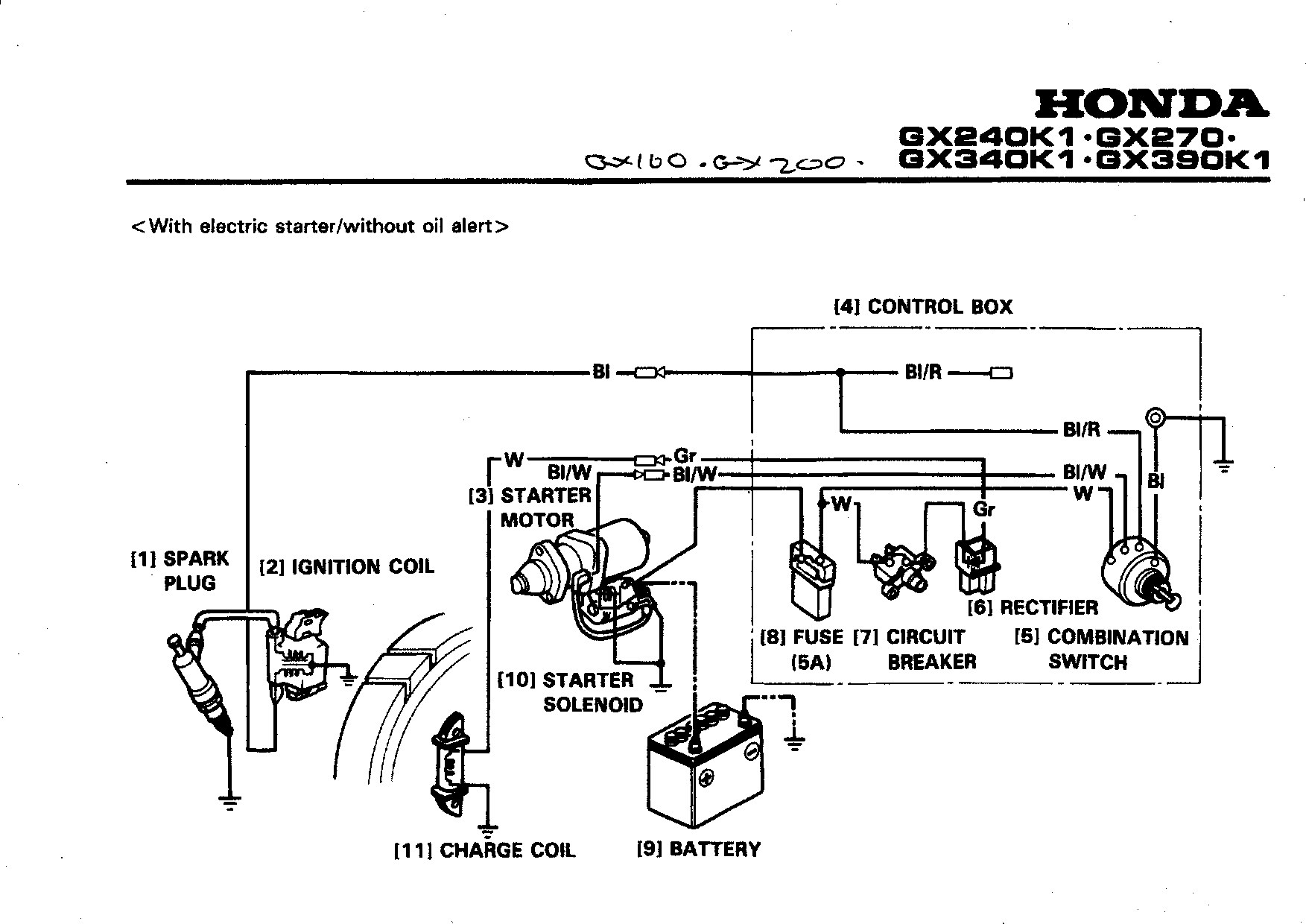 hight resolution of useful information honda gx200 wiring diagram electric start wiring diagram without oil alert for gx160 gx200