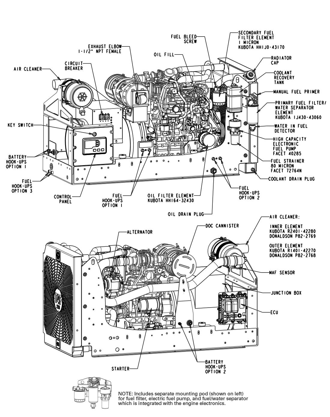 20 Kwsel Generator Details