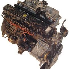2000 Nissan Sentra Engine Diagram Reflector Telescope 1991-1998 Jeep Cherokee 4.0l Used | World