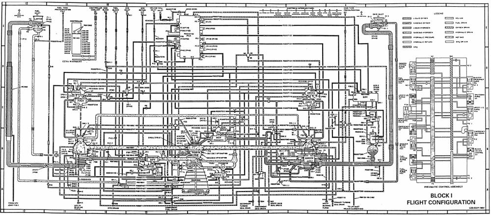 medium resolution of shuttle engine schematic