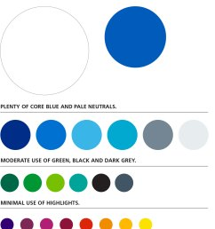 nhs colour palette as long as they are used in decreasing levels of emphasis as shown in the chart below this ensures that materials are instantly  [ 1400 x 1654 Pixel ]