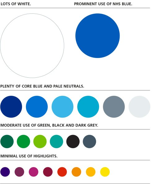 small resolution of  nhs colour palette as long as they are used in decreasing levels of emphasis as shown in the chart below this ensures that materials are instantly