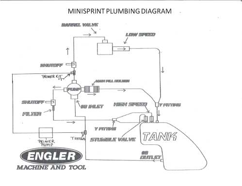 small resolution of diagram of injection site