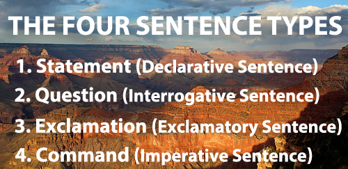 diagram my sentences bf falcon wiring sentence types: learn all four