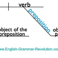 Diagram Prepositional Phrases Chevrolet Cruze Radio Wiring Diagramming The Parts Of Speech