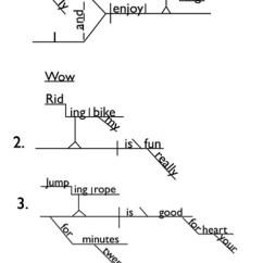 Diagramming Sentences Declarative Mercedes Sprinter Fuse Box Diagram Sentence Types Www Toyskids Co Verbals Simple Worksheets