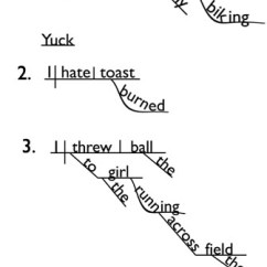 Diagram My Sentences 2 Way Switch Wire Diagramming Verbals