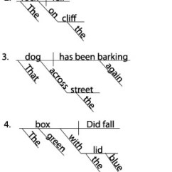 Diagram Prepositional Phrases Embraco Wiring Diagramming The Phrase 3 0 Answers