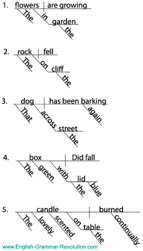 website that diagram sentences 2007 f150 a c wiring diagramming the prepositional phrase 3 0 answers