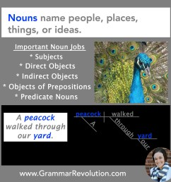 List of Nouns: Examples to Help You [ 1080 x 1080 Pixel ]