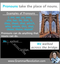 List of Pronouns [ 1080 x 1080 Pixel ]