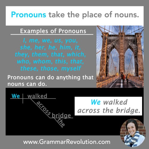 small resolution of List of Pronouns