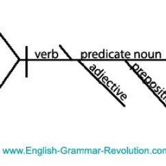 Sentence With Prepositional Phrase Diagram Wabco Air Suspension Wiring It! Puzzler Answers: Diagrams