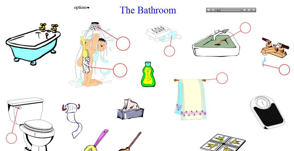 Bathroom Vocabulary 1 Of 2 English Guide Org