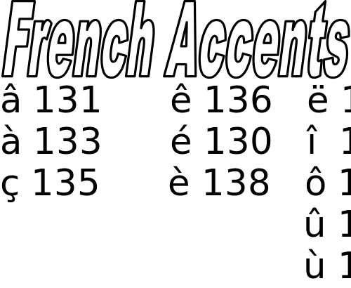Spelling Changes to French Language