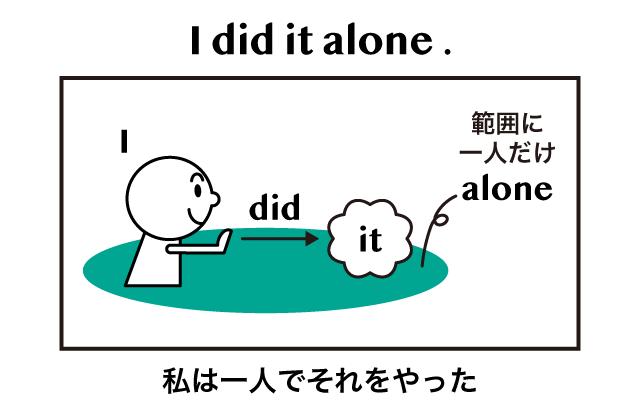 alone と by myself と on my own の違い | 英語イメージリンク