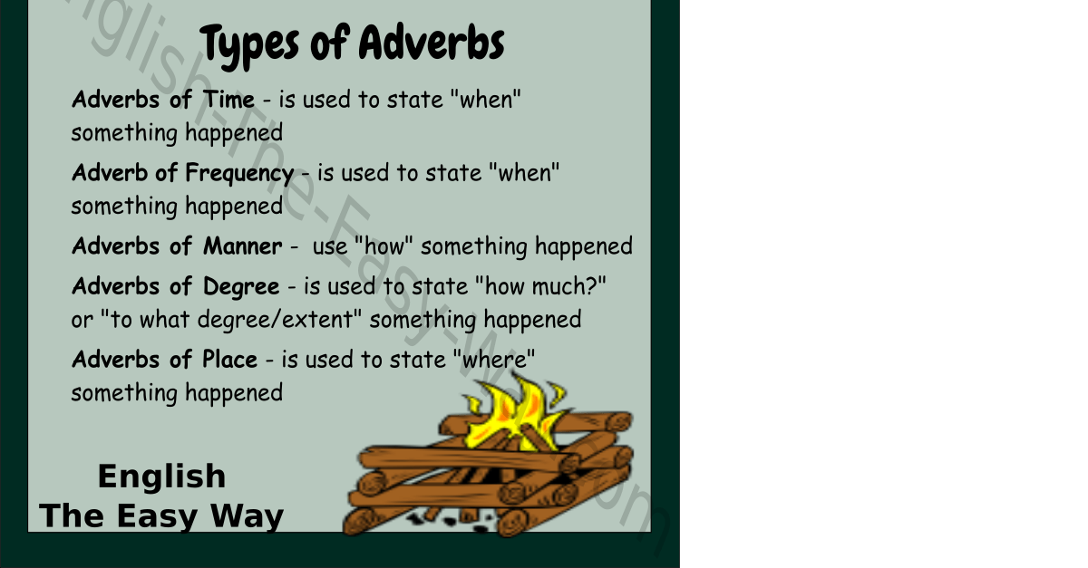 Types Of Adverbs  English Grammar  English The Easy Way