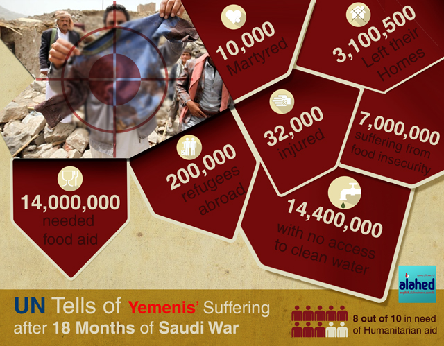 18 Months on the Saudi Aggression on Yemen
