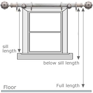 How To Measure For Your Window Blinds And Curtains