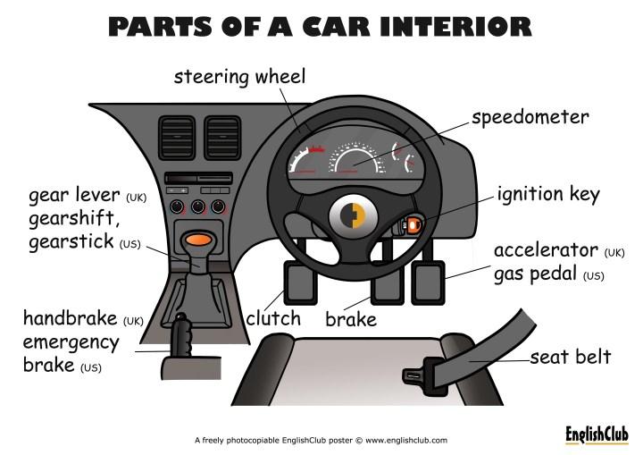parts of a car | Carsjp.com