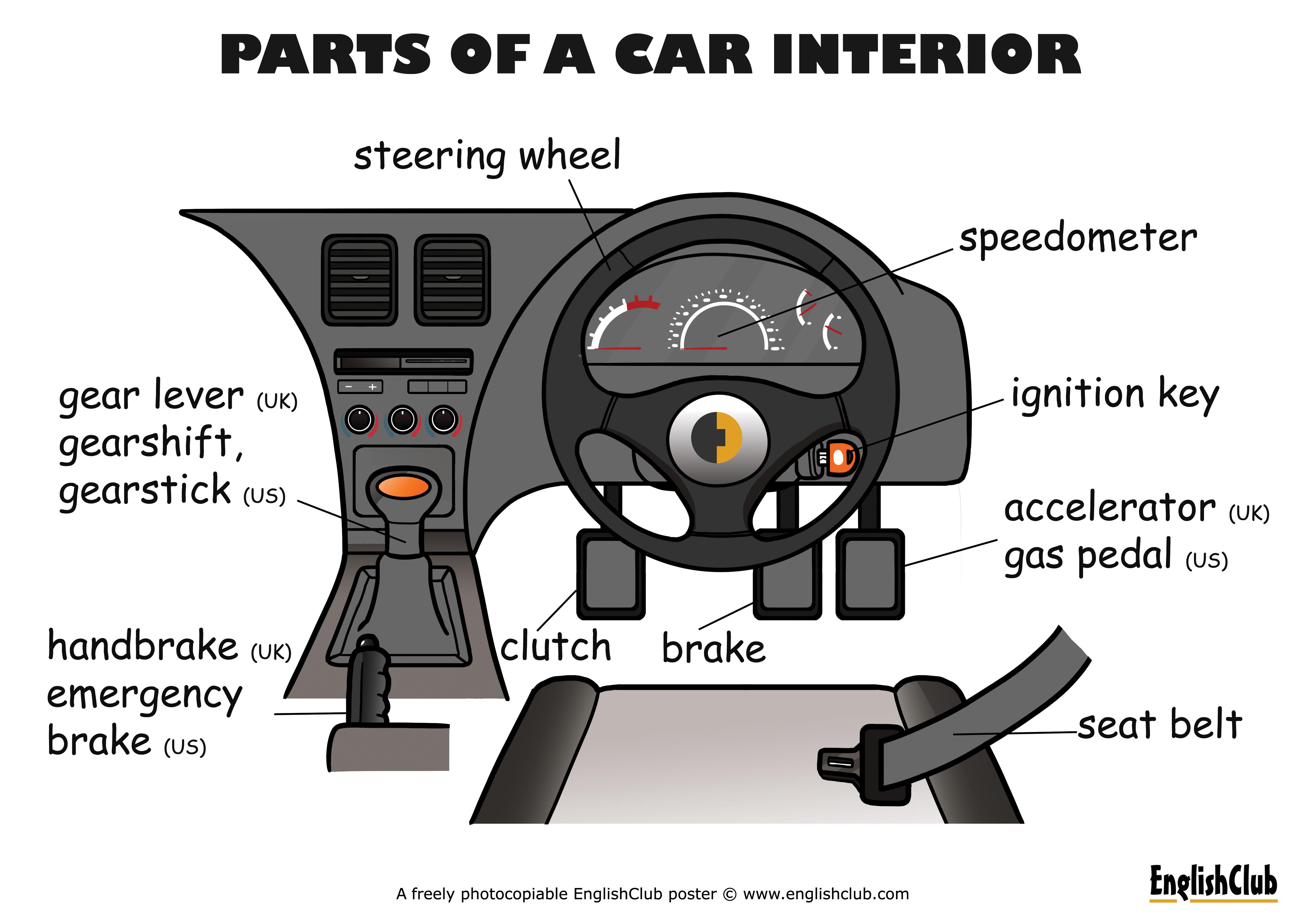 car interior parts diagram residential electrical service wiring o2 sensor location ford explorer free engine image