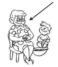 English Exercises: FAMILY MEMBERS